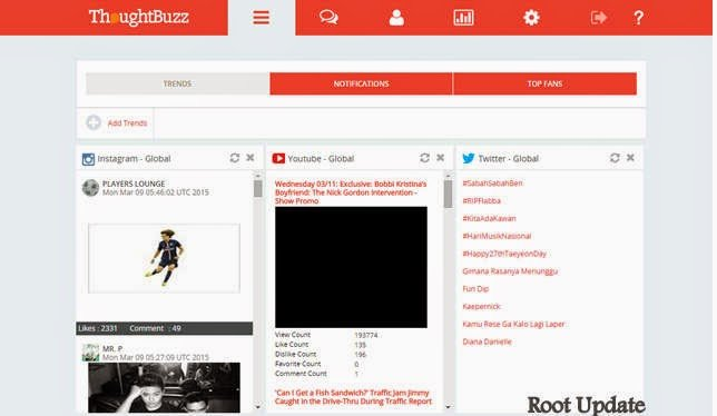 ThoughtBuzz Review - a tool For Social Media management And Analysis