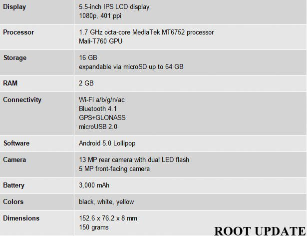 specification-of-lenovo-k3note