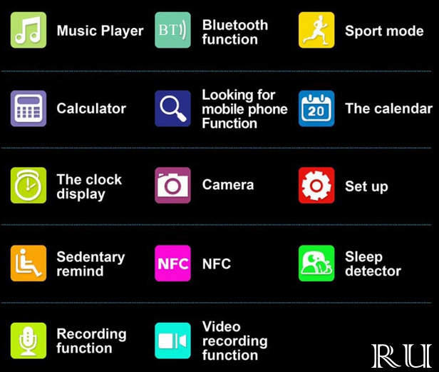 features-of-gv18-smartwatch
